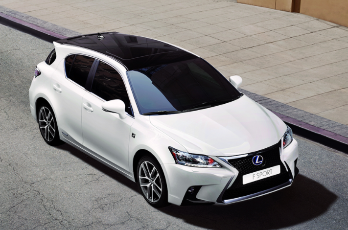 2019 Lexus CT 200h F Sport Changes